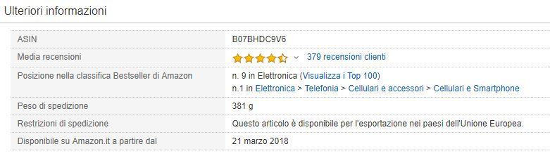 peso prodotto Amazon fba