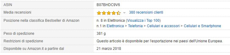 Classifica prodotti amazon fba