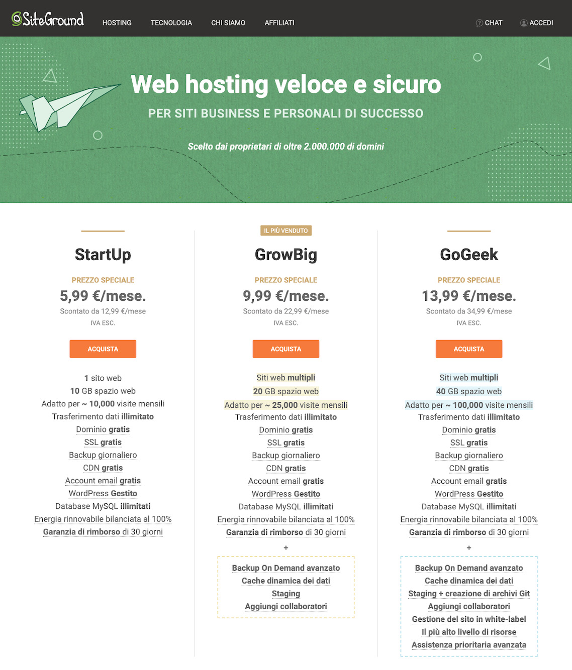 acquistare hosting su siteground